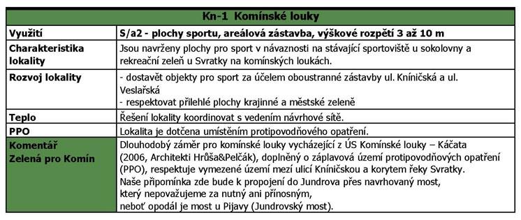 karty_lokalit_kn-1