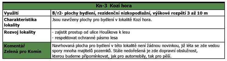 karty_lokalit_kn-3