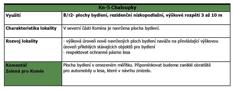 karty_lokalit_kn-5