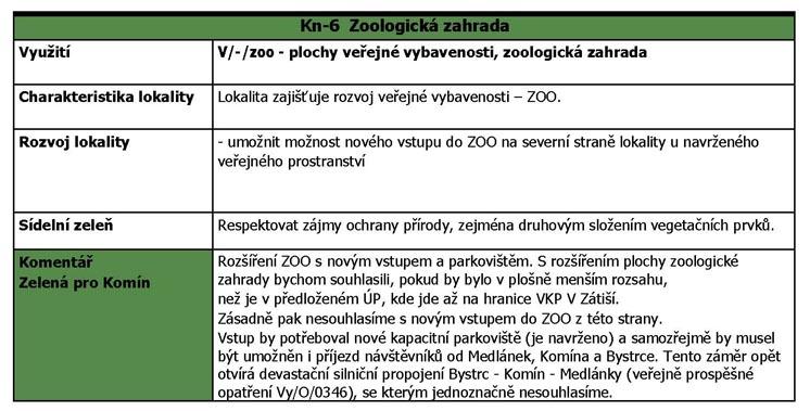 karty_lokalit_kn-6