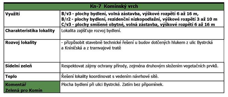 karty_lokalit_kn-7
