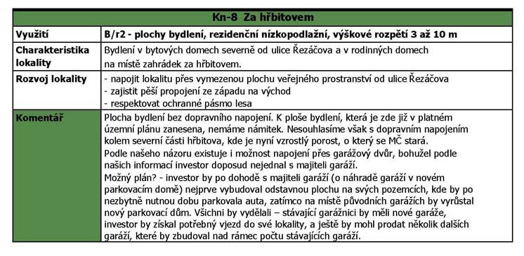 karty_lokalit_kn-8